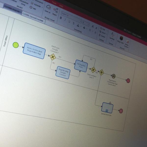 generation-de-tests-grace-au-model-based-testing.jpg